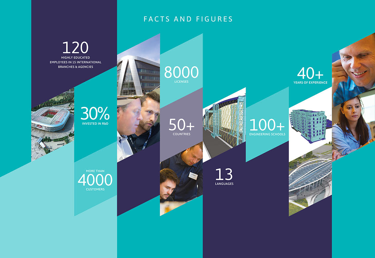 SCIA Facts & Figures