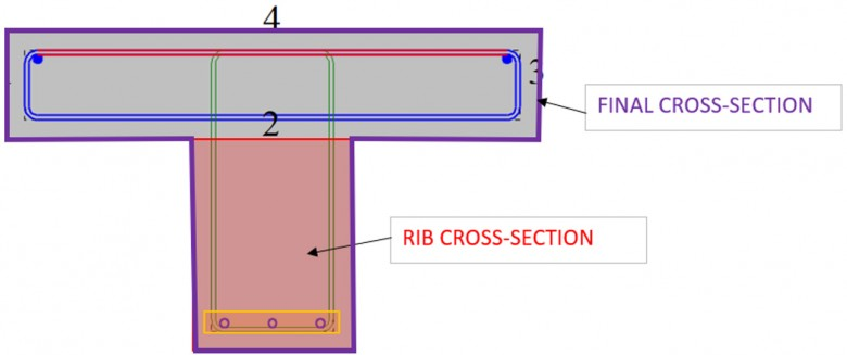 SCIA Engineer: Determining long term deflections in slabs with ribs
