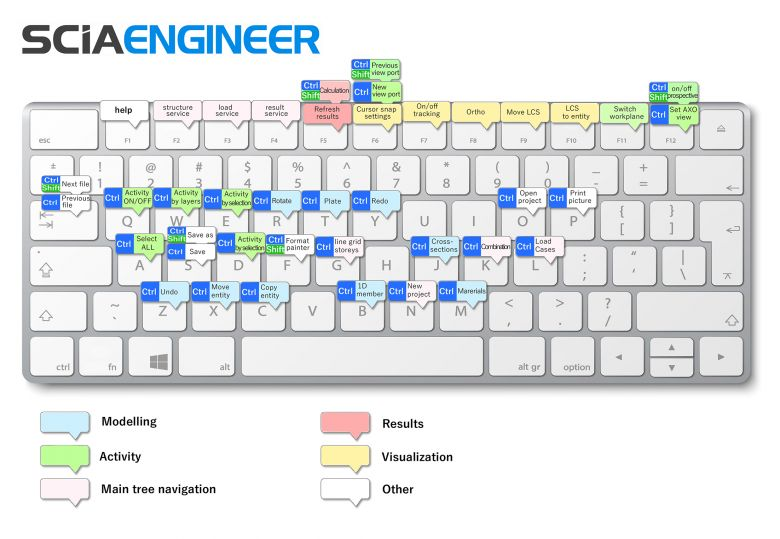 SCIA Engineer shortcuts