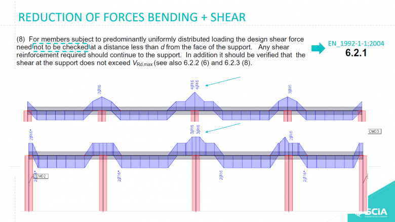 Influence of reduction of bending on reinforcement calculation