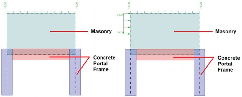 How to model masonry wall in SCIA Engineer