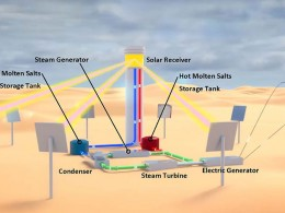 Allcons - DEWA Concentrated Solar Power Tower