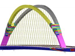 SCIA Engineer - Bridge over Rhine River - Strasbourg, France / Kehl, Germany