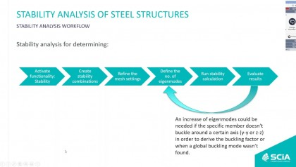 [EN] Analysis and design of a steel hall with SCIA Engineer - Part II