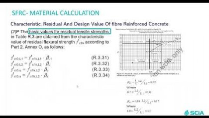 [EN] Design of steel-fibre reinforced concrete